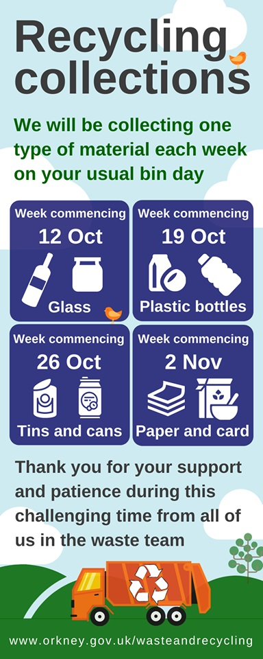 Recycling collections infographic