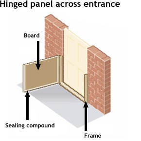 Flood Diagram 4 - Hinged Panel Across Entrance