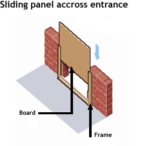 Flood Diagram 5 - Sliding Panel Across Entrance