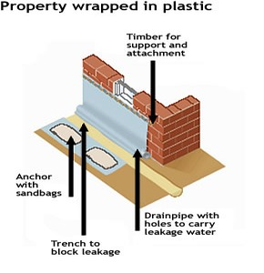 Flood Diagram 7 - Property Wrapped in Plastic